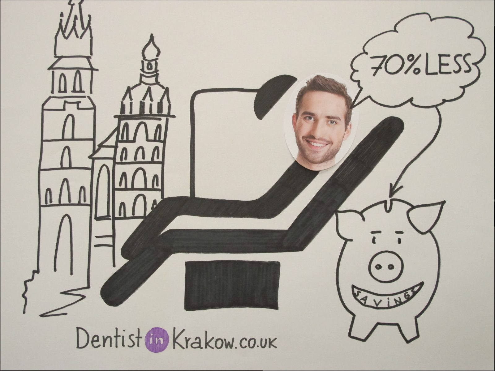 Dentist in Krakow Poland
